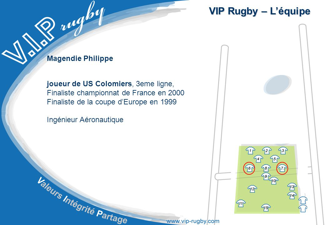 VIP Rugby – L'équipe Magendie Philippe