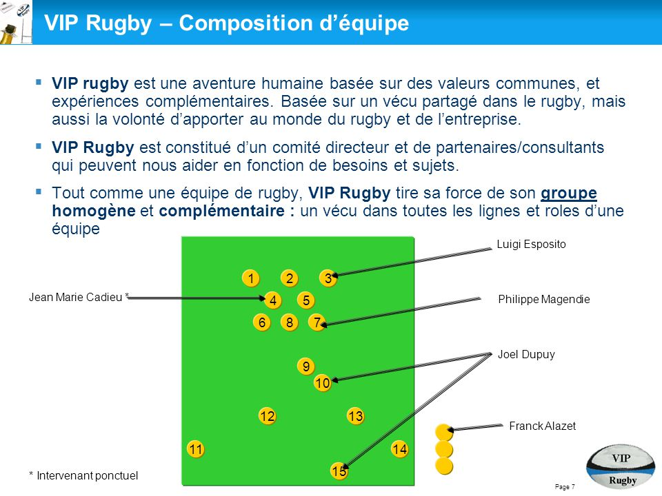 VIP Rugby – Composition d'équipe