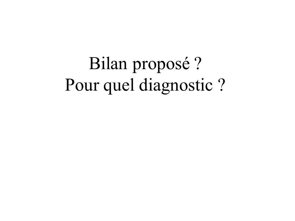 Bilan proposé Pour quel diagnostic