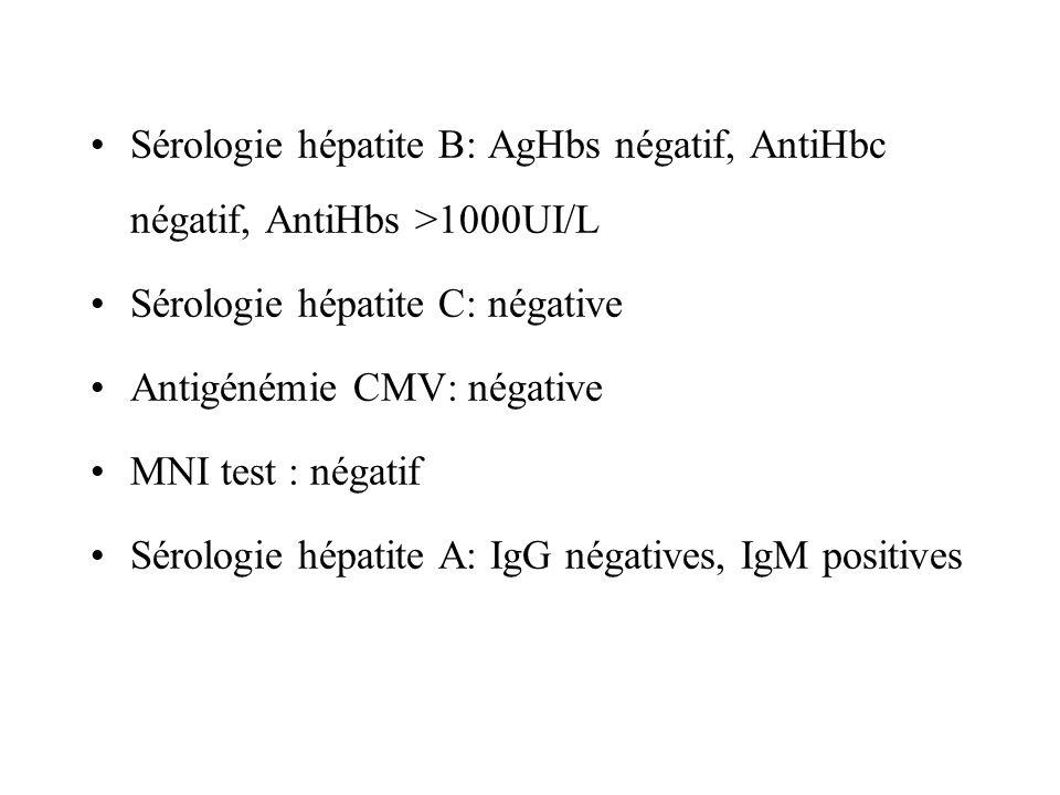 Sérologie hépatite B: AgHbs négatif, AntiHbc négatif, AntiHbs >1000UI/L