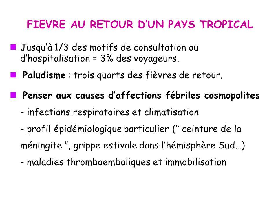 FIEVRE AU RETOUR D'UN PAYS TROPICAL