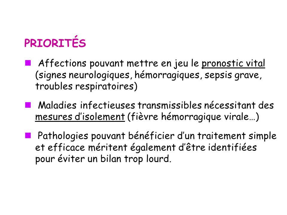 PRIORITÉS Affections pouvant mettre en jeu le pronostic vital (signes neurologiques, hémorragiques, sepsis grave, troubles respiratoires)