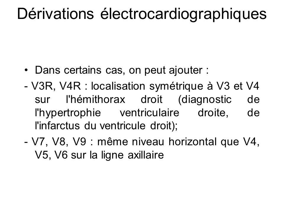 Dérivations électrocardiographiques