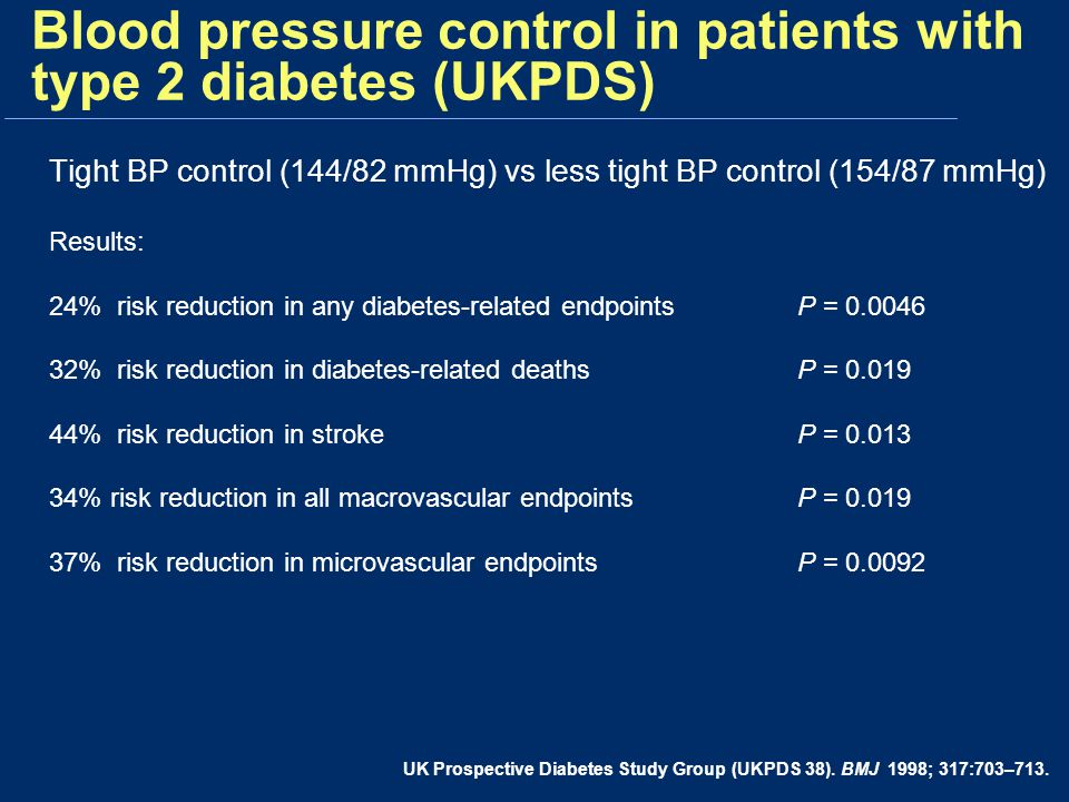 Blood pressure control in patients with type 2 diabetes (UKPDS)
