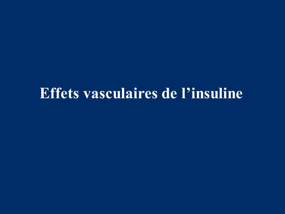 Effets vasculaires de l'insuline