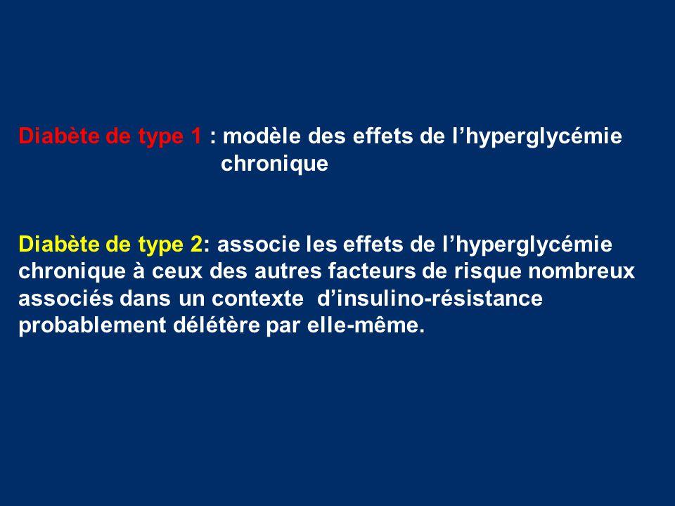 Diabète de type 1 : modèle des effets de l'hyperglycémie