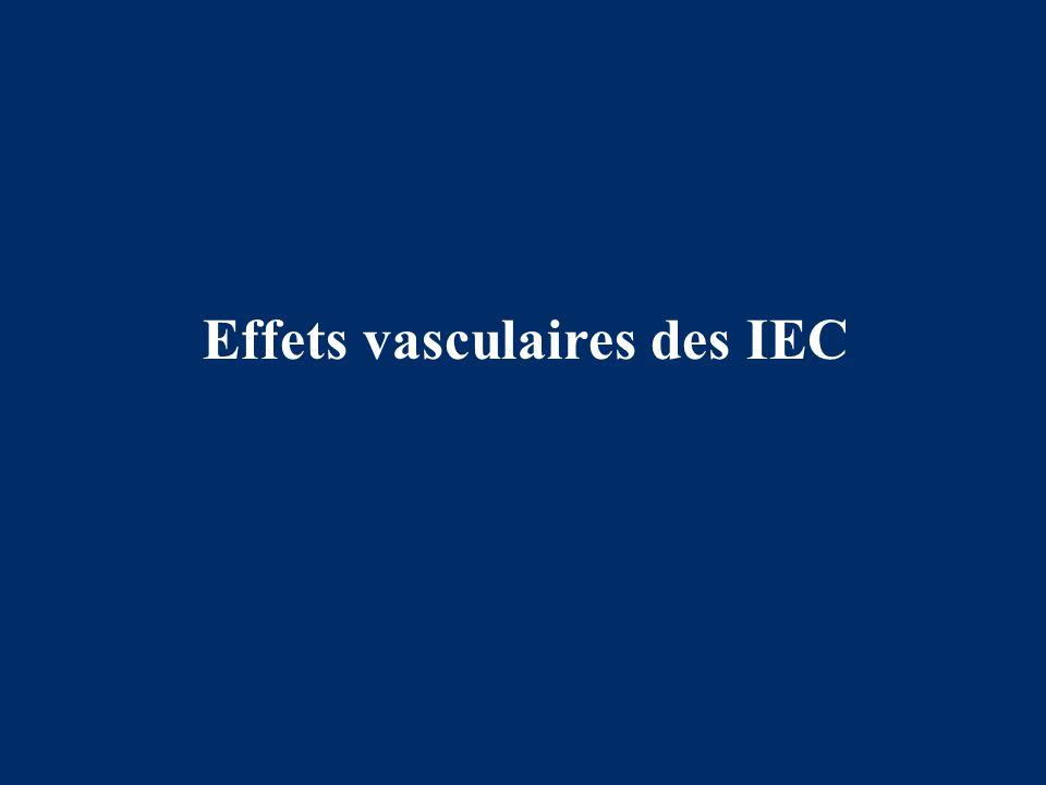 Effets vasculaires des IEC