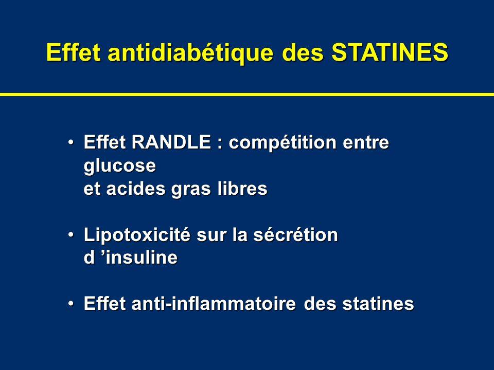 Effet antidiabétique des STATINES