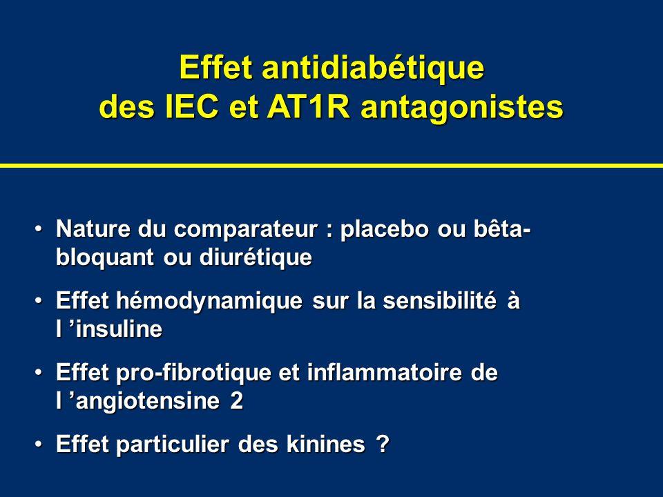 Effet antidiabétique des IEC et AT1R antagonistes