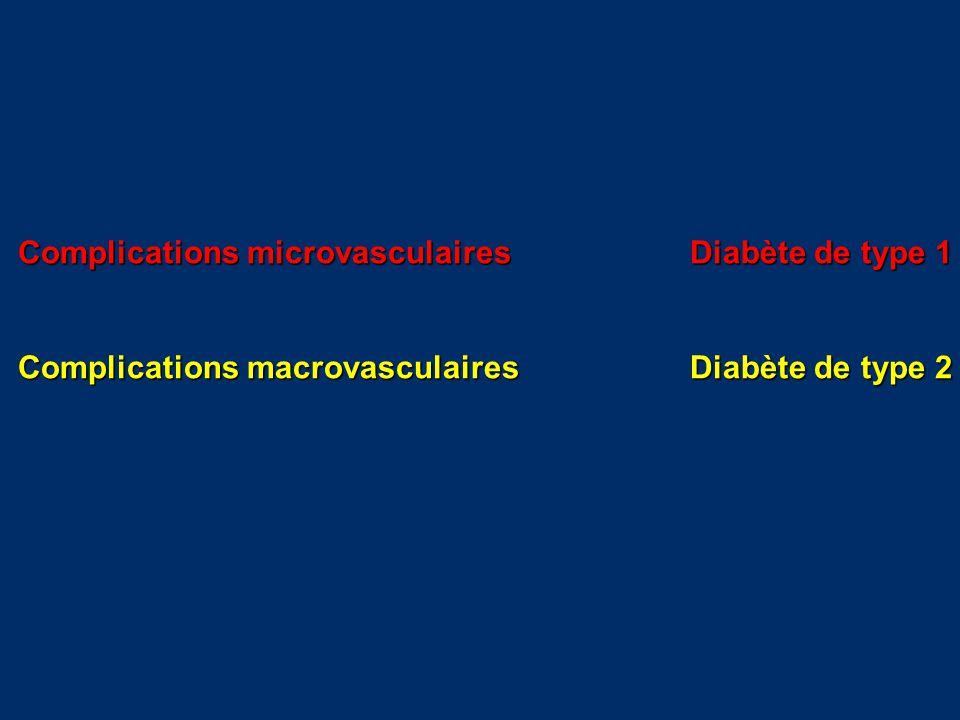 Complications microvasculaires Diabète de type 1