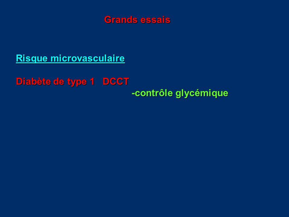 Grands essais Risque microvasculaire Diabète de type 1 DCCT -contrôle glycémique