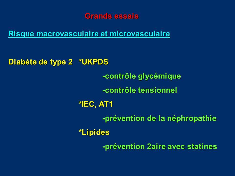 Grands essais Risque macrovasculaire et microvasculaire. Diabète de type 2 *UKPDS. -contrôle glycémique.