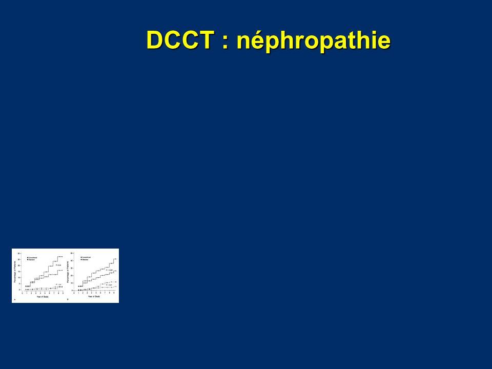 DCCT : néphropathie