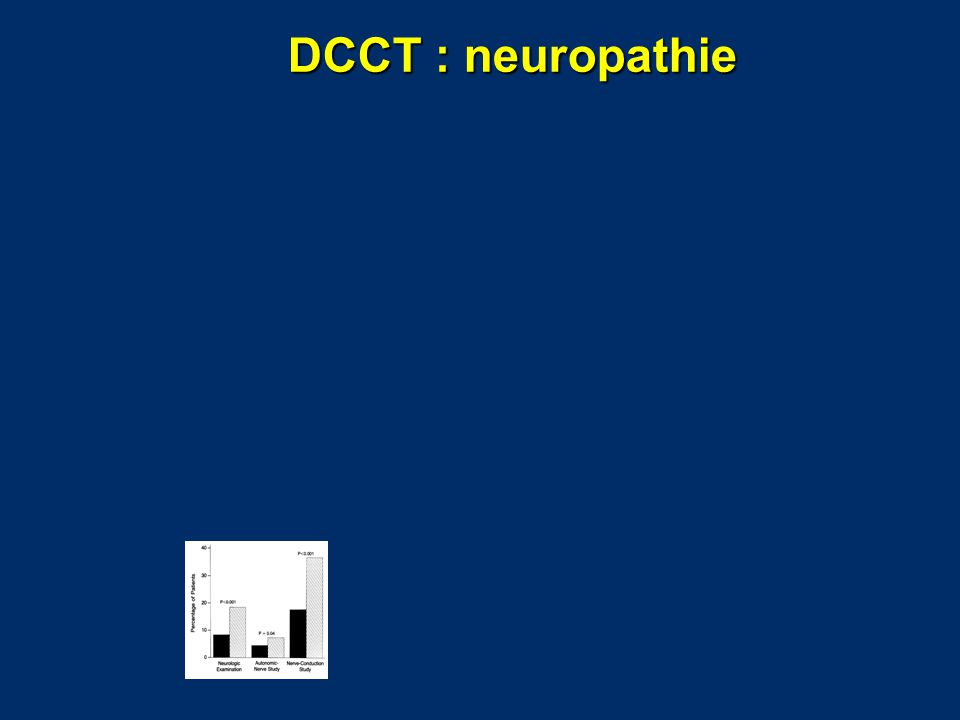 DCCT : neuropathie