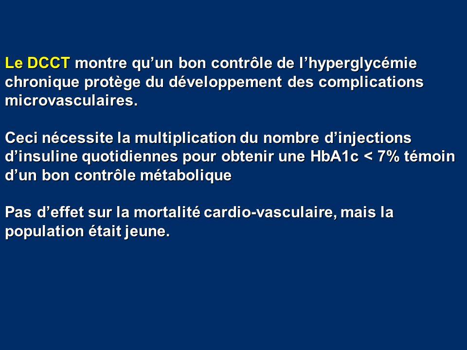 Le DCCT montre qu'un bon contrôle de l'hyperglycémie