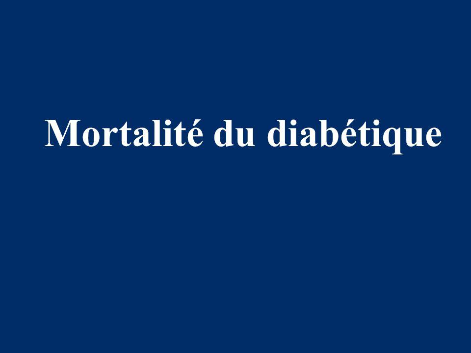 Mortalité du diabétique