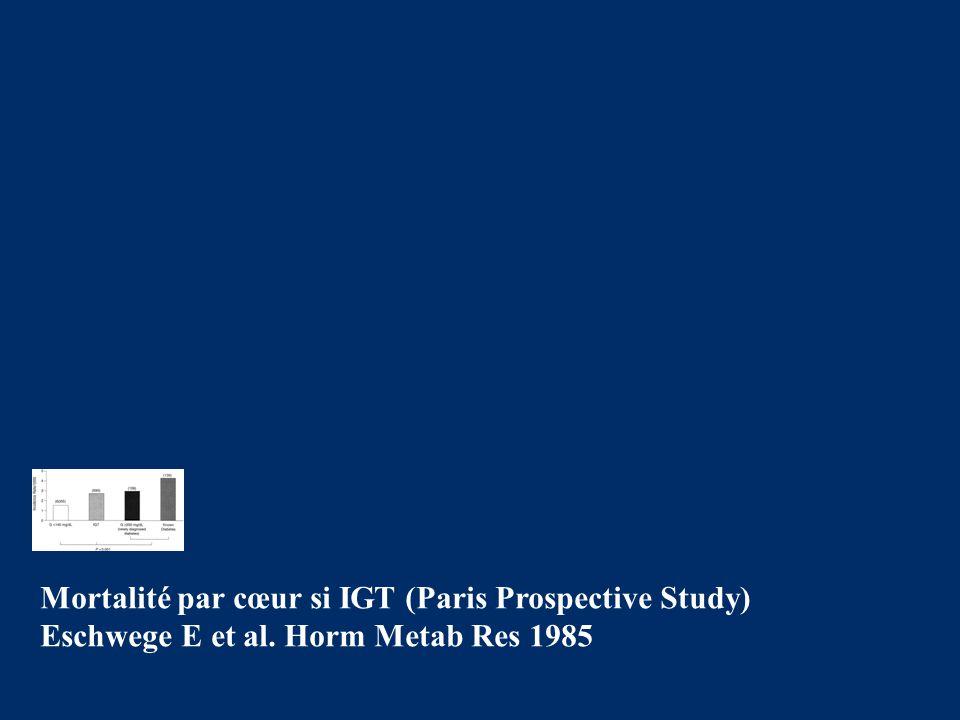 Mortalité par cœur si IGT (Paris Prospective Study)