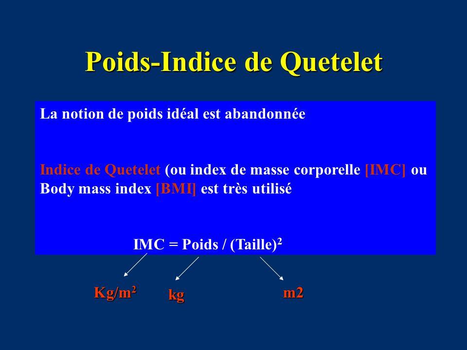 Poids-Indice de Quetelet