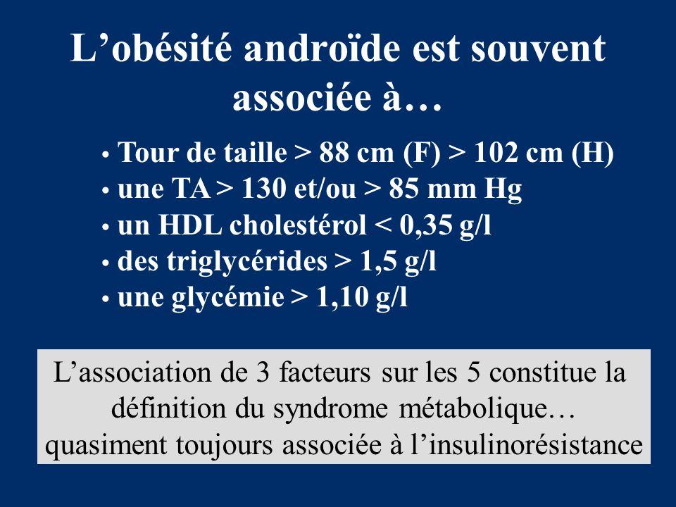 L'obésité androïde est souvent associée à…