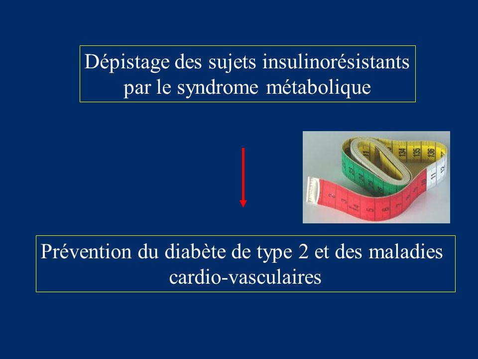 Dépistage des sujets insulinorésistants par le syndrome métabolique