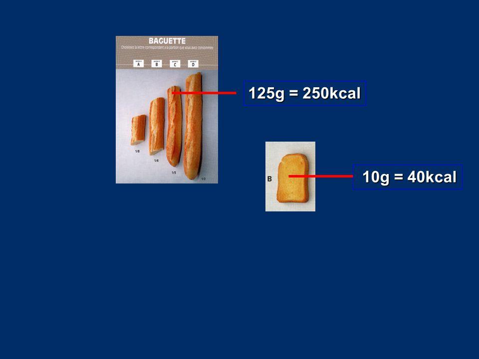 125g = 250kcal 10g = 40kcal