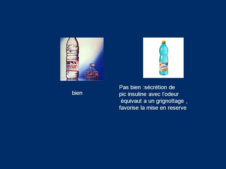 Pas bien :sécrétion de pic insuline avec l'odeur. équivaut a un grignottage , favorise la mise en reserve.