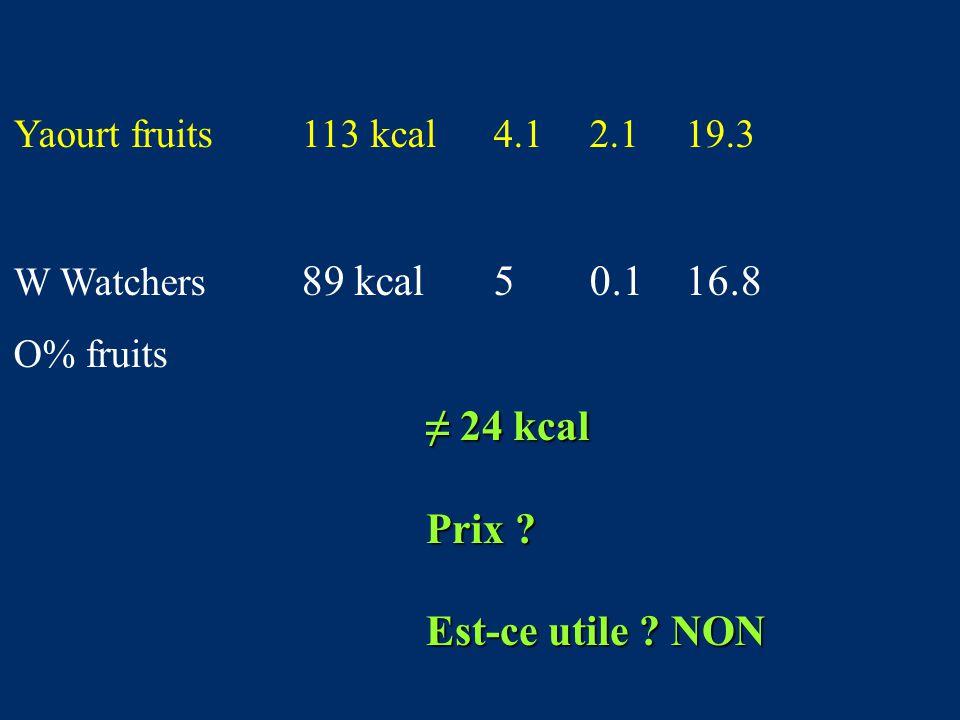 ≠ 24 kcal Prix Est-ce utile NON