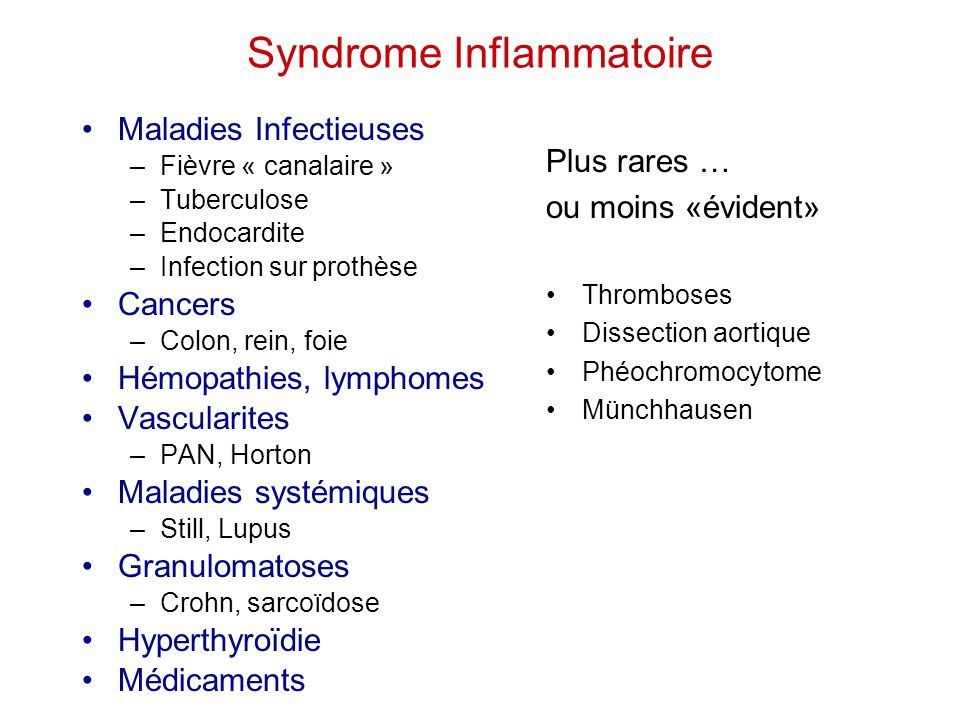 Syndrome Inflammatoire