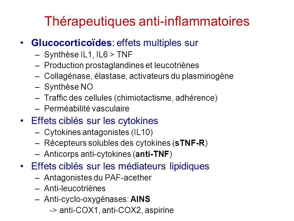 Thérapeutiques anti-inflammatoires