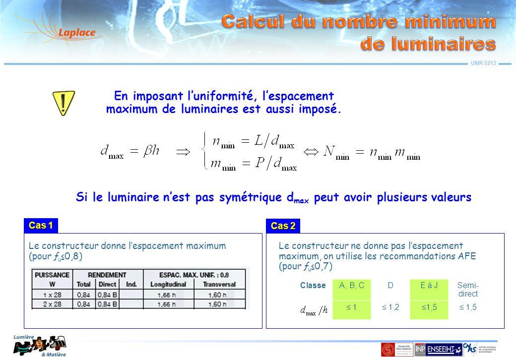 Calcul du nombre minimum de luminaires