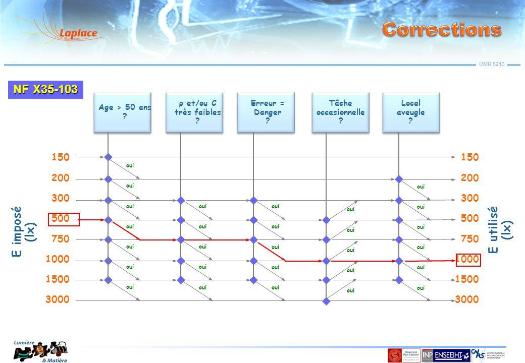 Corrections NF X35-103 E imposé E utilisé (lx) 150 200 300 500 750