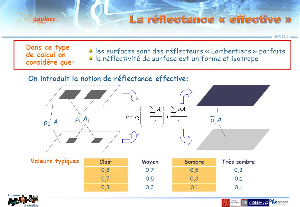 La réflectance « effective »