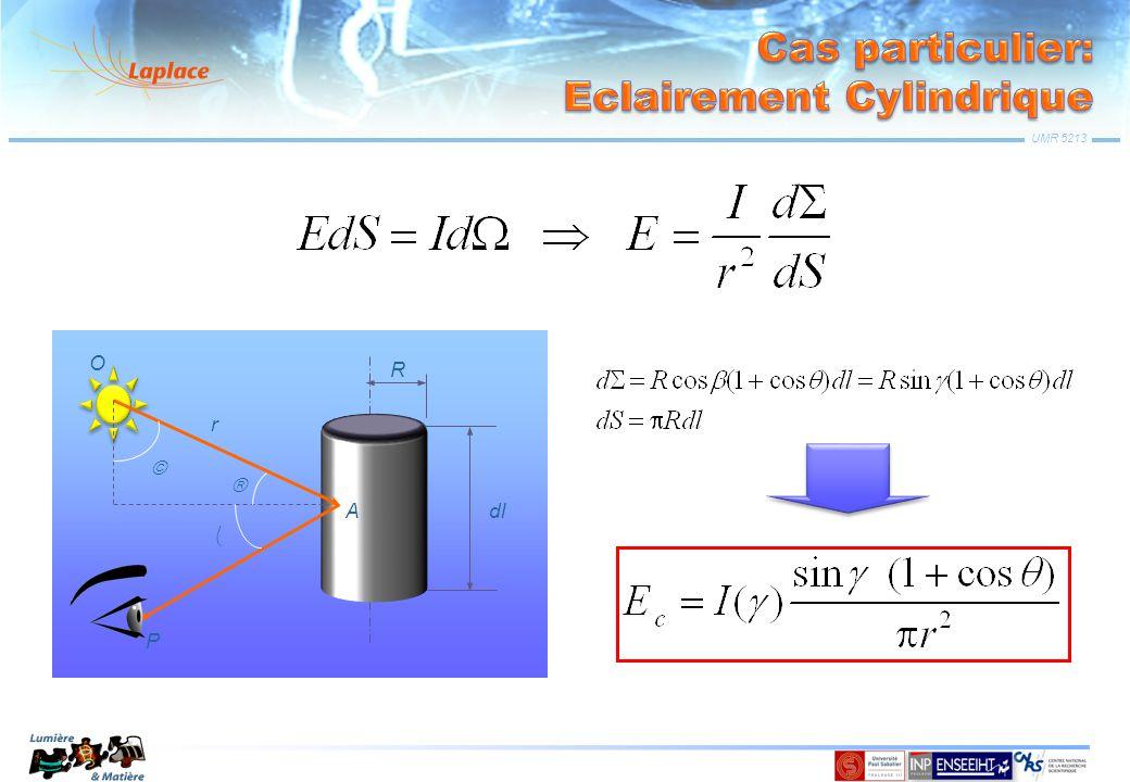 Cas particulier: Eclairement Cylindrique