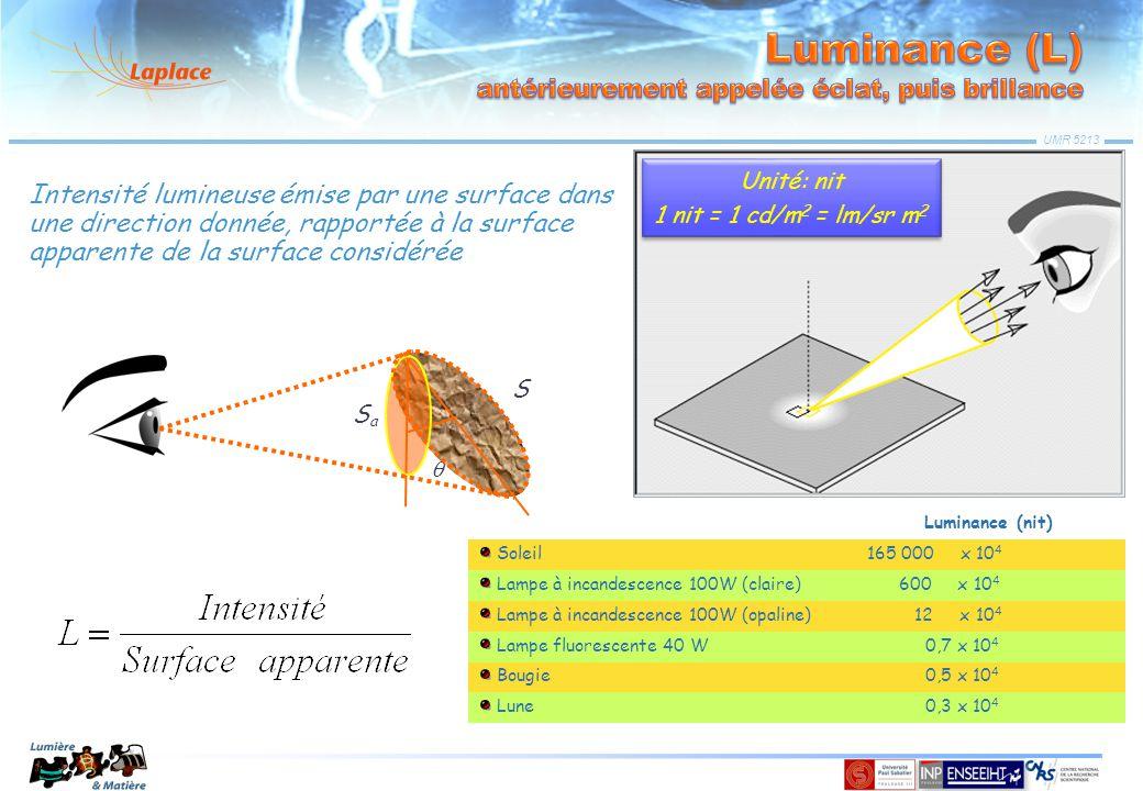 Luminance (L) antérieurement appelée éclat, puis brillance