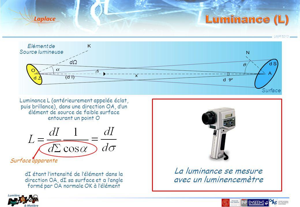 La luminance se mesure avec un luminencemètre