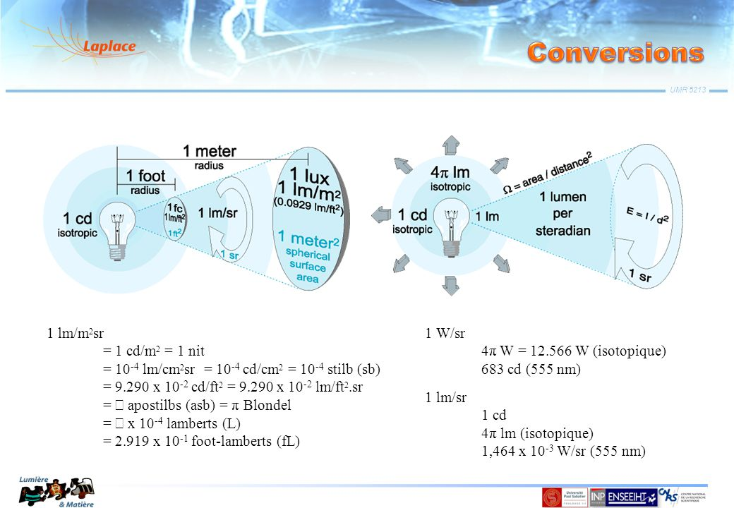 Conversions 1 lm/m2sr = 1 cd/m2 = 1 nit