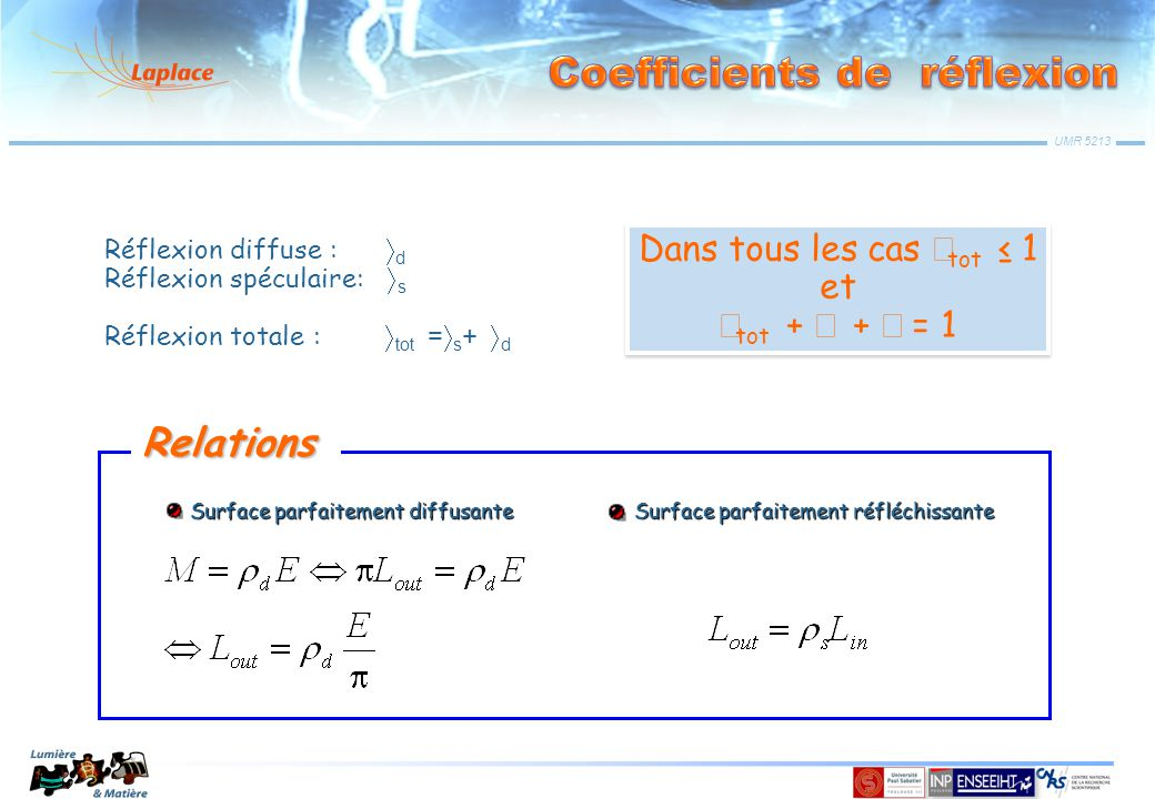 Coefficients de réflexion