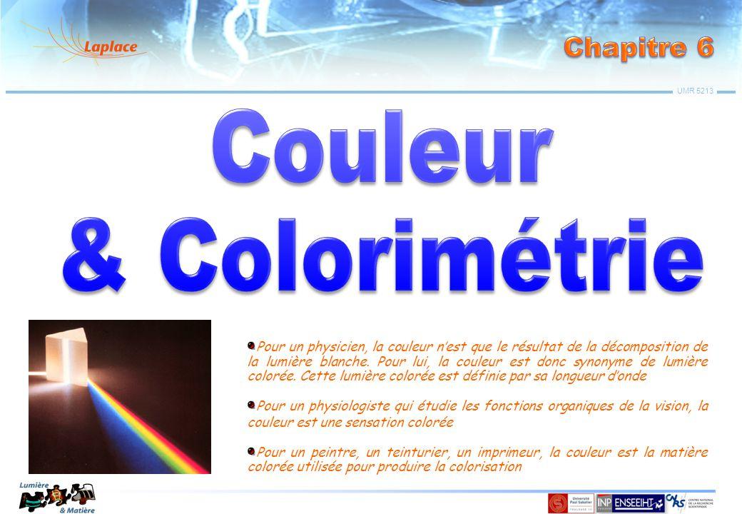 Couleur & Colorimétrie