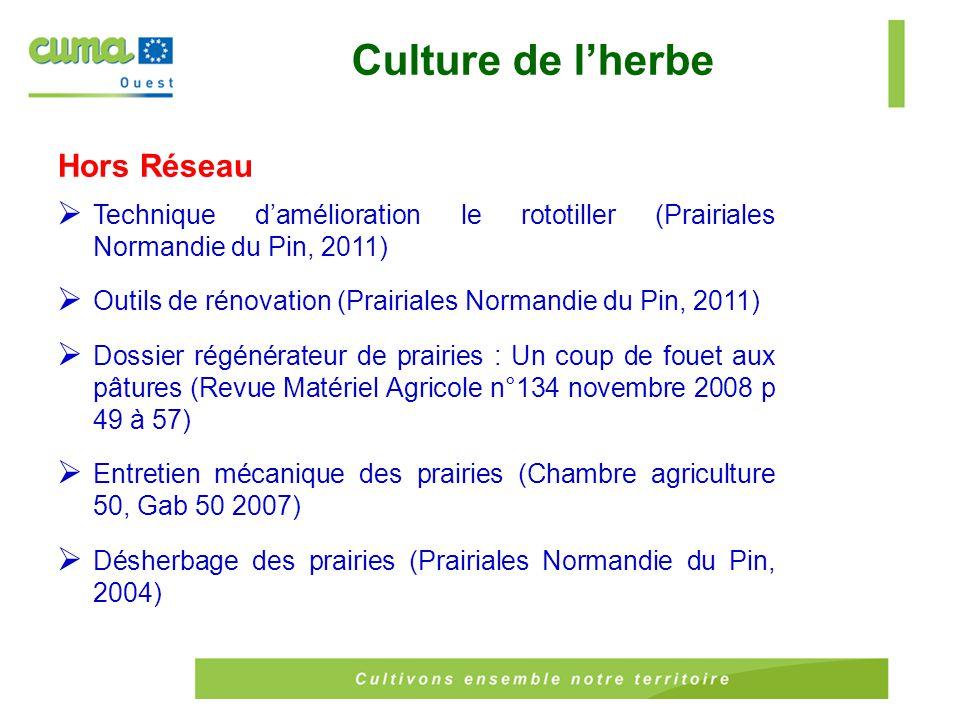 Culture de l'herbe Hors Réseau