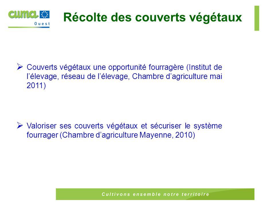 Autonomie alimentaire bibliographie r seau cuma et hors for Chambre agriculture mayenne