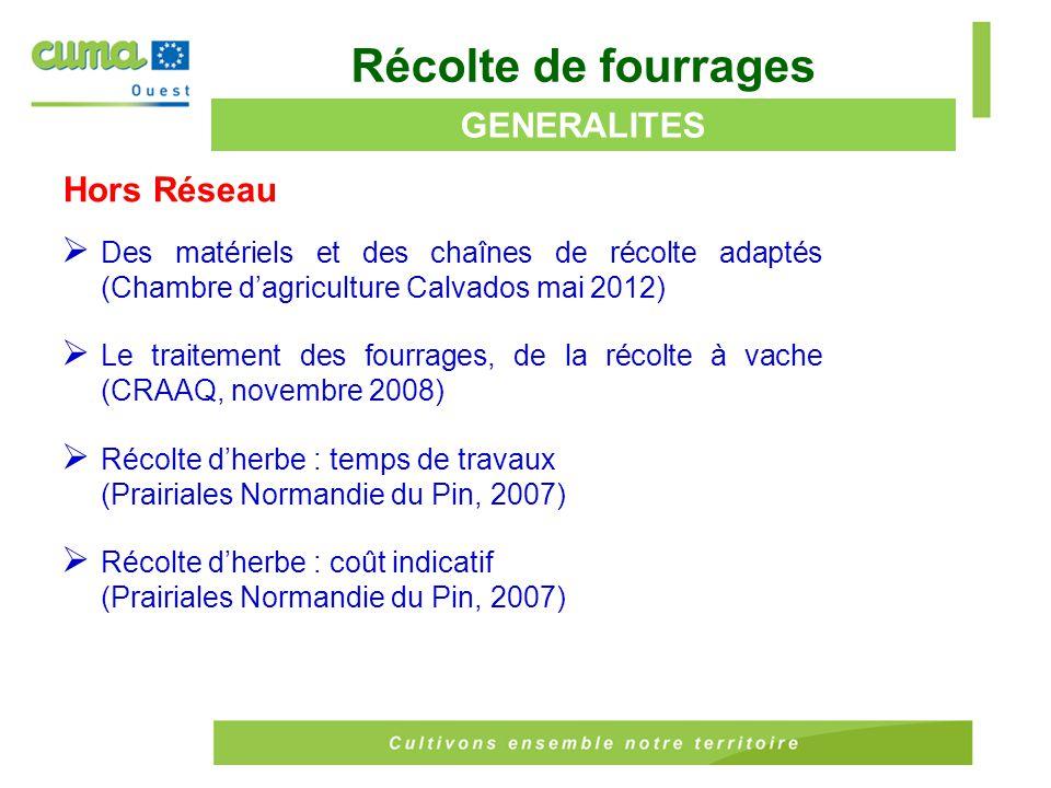Récolte de fourrages GENERALITES Hors Réseau