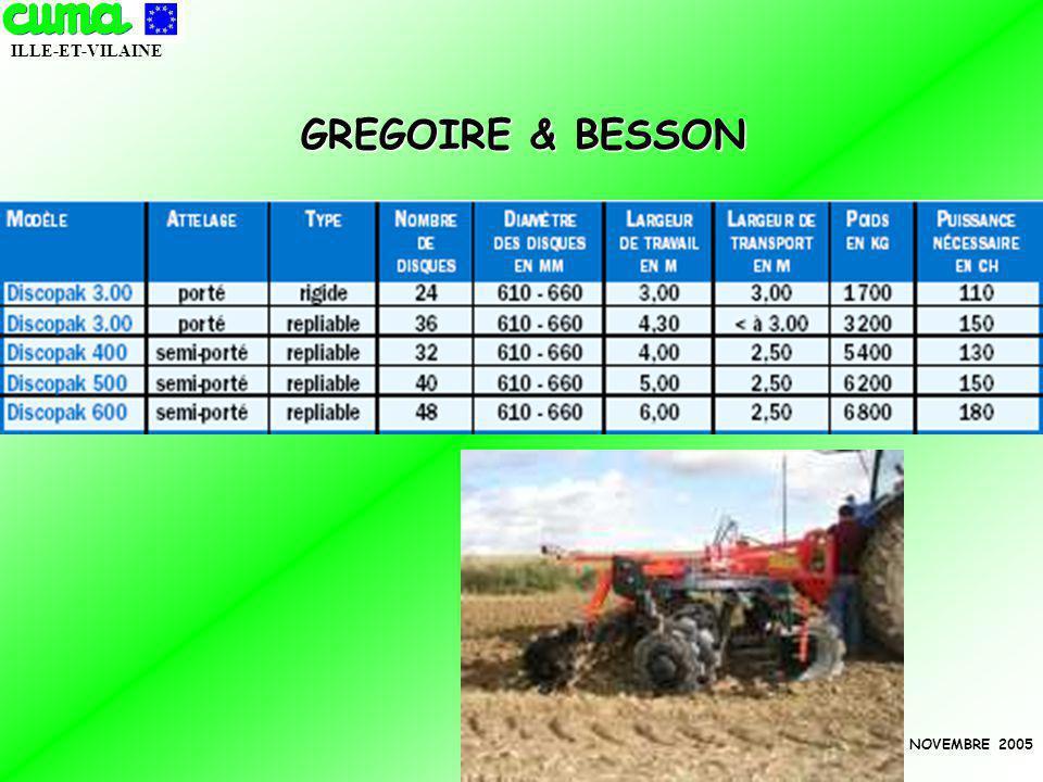 GREGOIRE & BESSON NOVEMBRE 2005