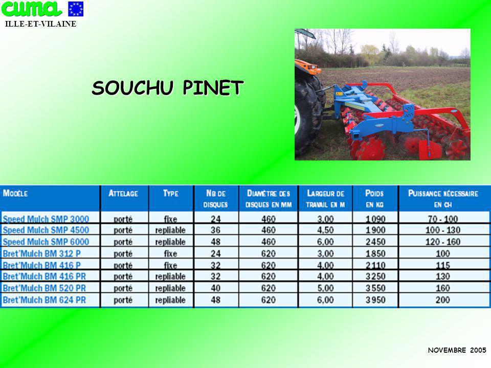 SOUCHU PINET NOVEMBRE 2005