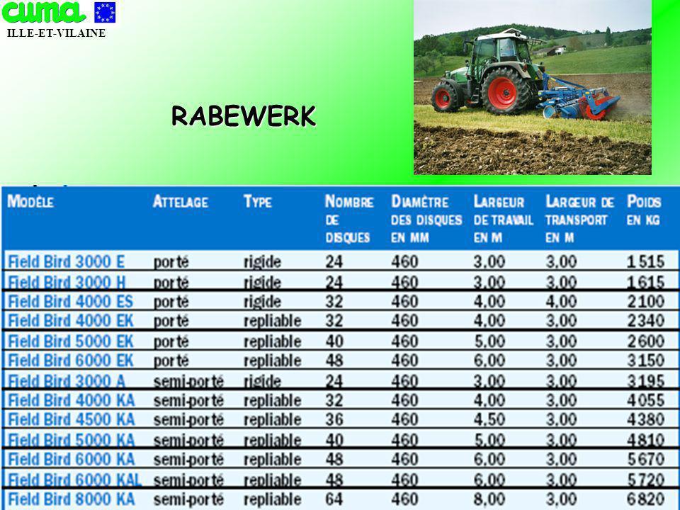 RABEWERK NOVEMBRE 2005