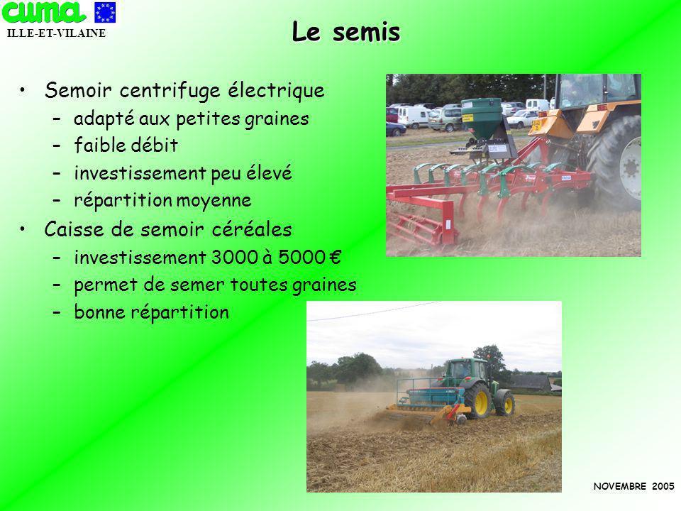 Le semis Semoir centrifuge électrique Caisse de semoir céréales