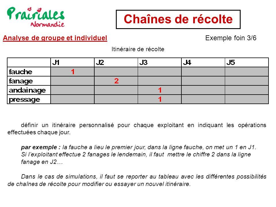 Chaînes de récolte Analyse de groupe et individuel Exemple foin 3/6