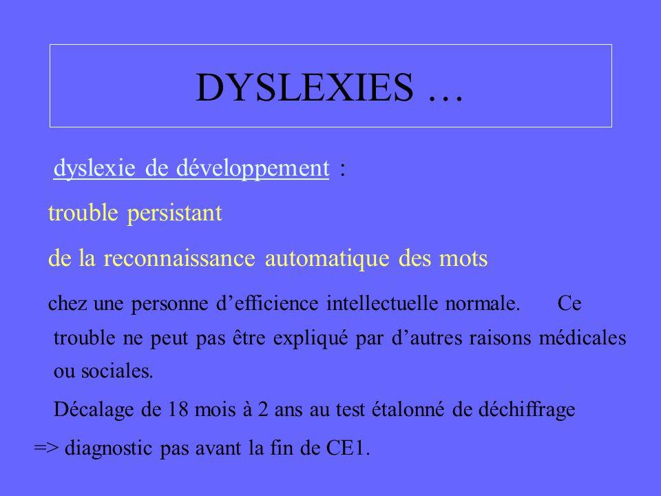 DYSLEXIES … dyslexie de développement : trouble persistant
