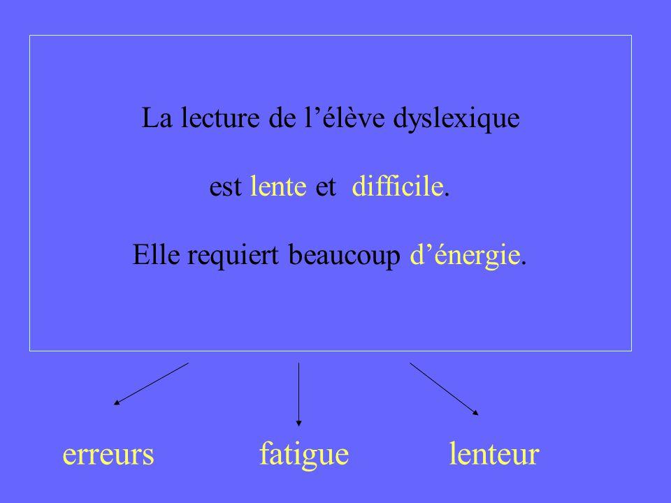 erreurs fatigue lenteur La lecture de l'élève dyslexique