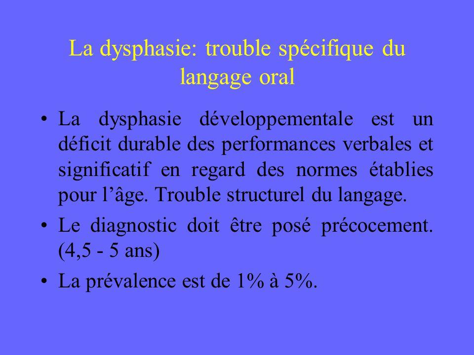 La dysphasie: trouble spécifique du langage oral