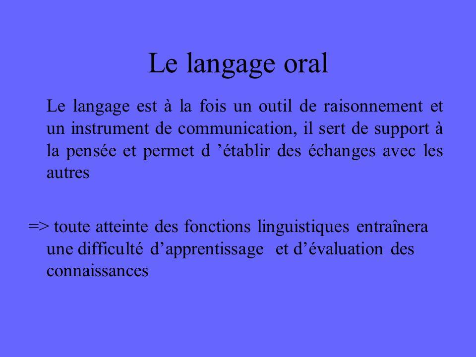 Le langage oral